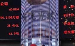 长飞光纤成功登陆上交所 成中国光通信A+H第一股