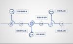 《百度区块链白皮书V1.0》发布 百度已落地信息溯源等六大应用