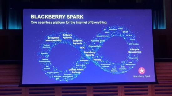 黑莓推出企业物联网平台BlackBerry Spark