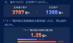 海信AI电视大数据中心:聚好看全球激活用户突破3707万