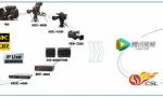 CCTV 4K节目来了!索尼电视为你带来高像素的感动