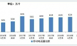 我国光纤接入用户达3.48亿户 100M及以上用户占比超6成