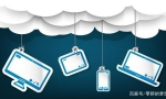 IBM关于多云搜索和人工智能战略