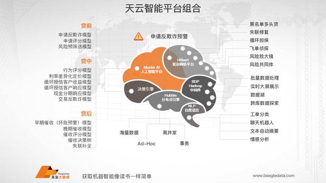 天云大数据CEO雷涛:降低AI使用门槛,让每个工程师都能使用AI