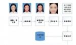 """微信人脸识别技术接入医疗系统 精准识别有效遏制 """"黄牛党"""""""