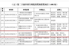 第二十届中国专利优秀奖出炉 旷视科技人工智能专利入选