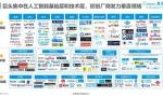 易观分析小水智能与2018年中国人工智能应用市场