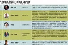 """""""全球最受关注的十大AI领军人物""""新鲜出炉 李彦宏成唯一上榜中国人"""