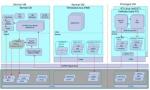 面向实时物联网的ACRN-RT体系设计