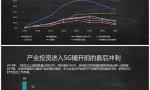 5G商用在即,中国5G市场未来可期