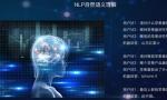 人工智能独角兽涌现 紫平方股份携小紫引领智能交互机器人市场