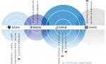 IDC与百度联合发报告:预测2019年人工智能十大趋势
