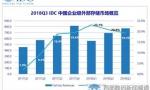 IDC:2018年存储市场增长态势基本定局,全闪存成最大推动力