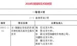 华为、长飞等多家通信企业荣获2018年度国家科学技术奖