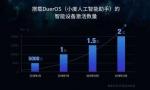 DuerOS加速人工智能生态,小度蓝牙联盟成立