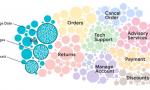 谷歌Chatbase提供虚拟代理建模服务 帮助AI设计满足客户需求