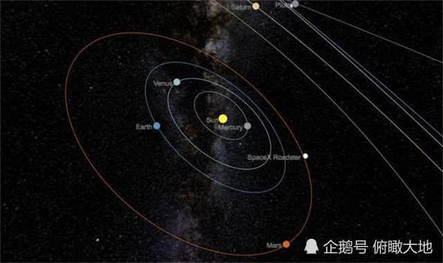 SpaceX闯祸!天文学家警告:马斯克的特斯拉跑车将撞击地球