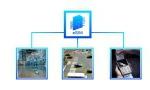 联想计划今年推出多款基于eSIM技术的 AI+IoT产品