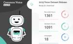 Mozilla基金会发起的Common Voice项目,发布新版语音识别数据集