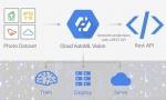 """李开复对话""""硅谷海漂"""": AI创业灵感与当前挑战"""