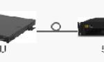 京信通信推出基于小基站的5G新型室分解决方案