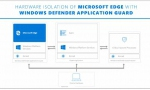 微软为Chrome和Firefox发布了Application Guard扩展