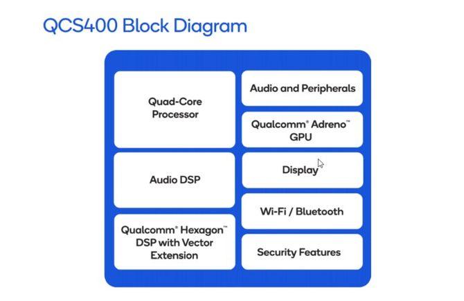 高通推出全新智能音箱芯片 有效提高音质支持多达32声道