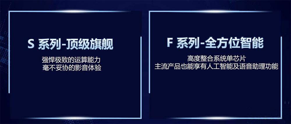 以AI赋能智能电视,联发科发布全新S/F系列电视芯片
