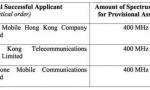 中国移动香港公司获香港5G频段:共计400MHz频谱