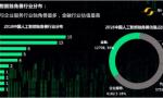 """影谱科技入围""""50家中国人工智能独角兽企业名录"""""""