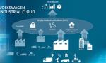 大众合作亚马逊云计算服务平台AWS创建大众工业云 提高生产力