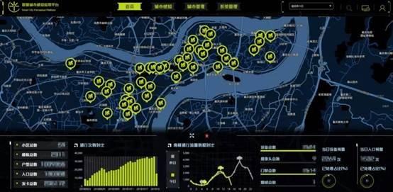 特斯联打造人工智能物联网,为全国70城构建社区安全网