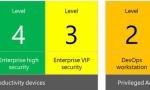 微软发布用于保护Windows 10的seccon框架