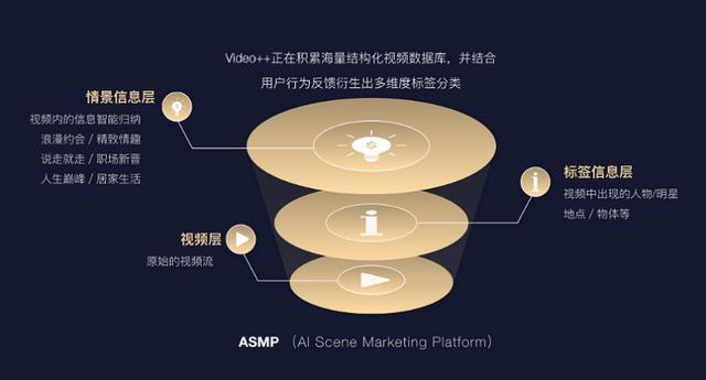 聚焦2019上交会 极链科技助力AI视频产业化进程
