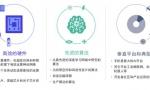 高通对外投资策略:聚焦AIXR机器人及物联网四大方向