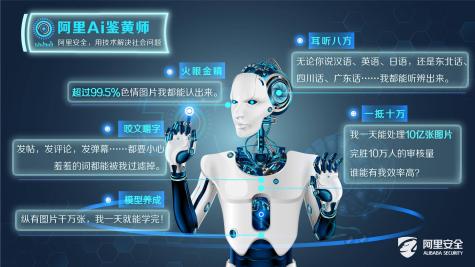 不可忽视的英伟达GPU与阿里「暖科技」AI 推理应用的遍地开花