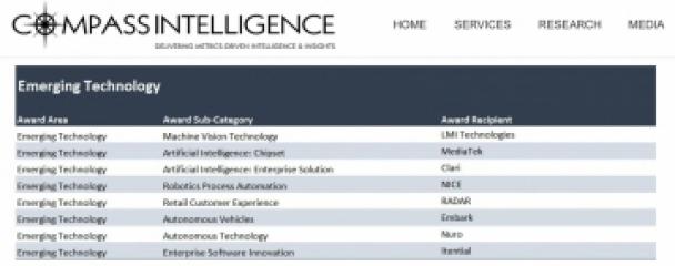 联发科斩获Compass Intelligence奖项,AI技术受行业认可