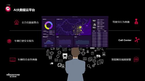 径卫视觉:发挥AI大数据平台优势,用科学管理守护道路交通安全