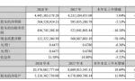 通鼎互联2018年实现营收44.45亿元 同比增长5.04%