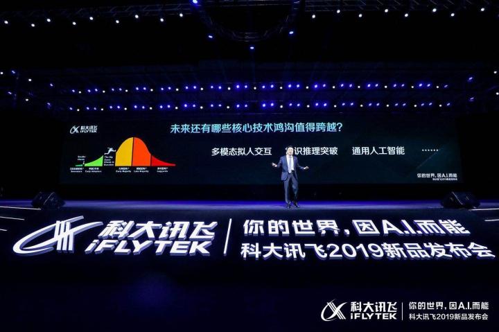 科大讯飞刘庆峰:AI需要跨越的核心技术鸿沟以及潜在路径