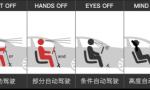 AR-HUD推动无人驾驶更快发展,未来黑科技成长为中国HUD潜在独角兽