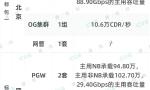 中国电信2019年物联网控制节点扩容:可满足2亿物联网用户业务需求