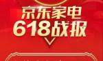 2分36秒破10亿大关 京东家电全品类共创618新纪录!