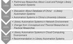 北京大学与影谱科技联合论文入选ICIS2019