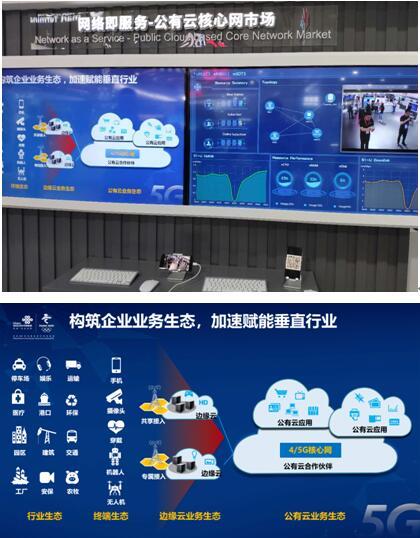 中国联通携手华为展示网络即服务,面向行业用户提供公有云核心网方案