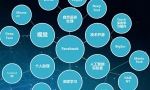 旷视发布《人工智能应用准则》倡导健康可持续发展