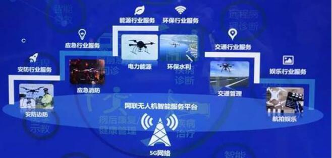 中国5G应用使能千行百业
