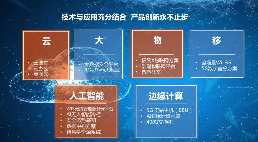 """""""场景创新""""行于路上——锐捷网络荣获""""2019最具创新力企业""""大奖"""