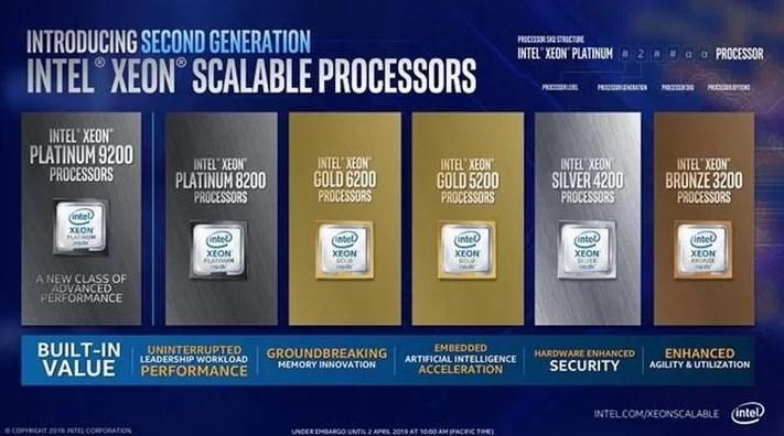 英特尔悄然更新旗舰至强处理器:28核芯片 基本时钟速度3.0 GHz
