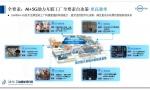 海尔联合中国移动和华为正式发布全球首个智能+5G互联工厂